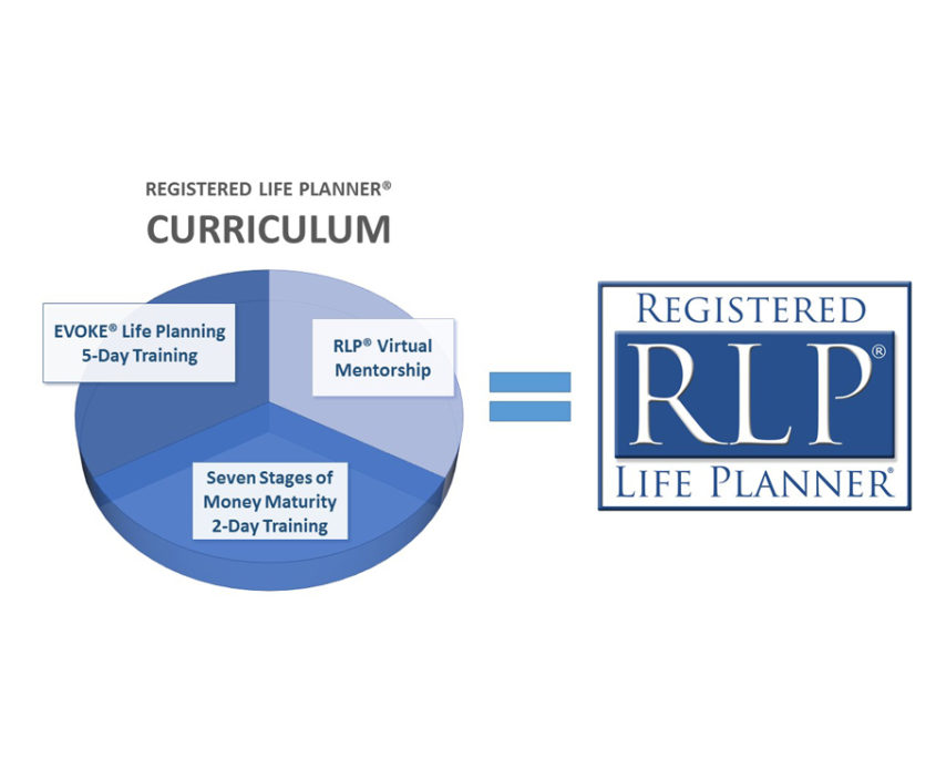 Registered Life Planner Curriculum